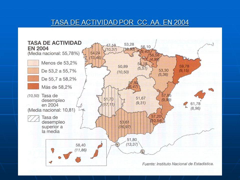 TASA DE ACTIVIDAD POR CC. AA. EN 2004