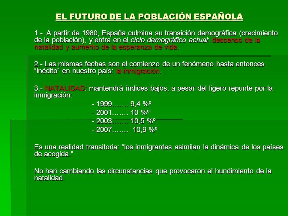 EL FUTURO DE LA POBLACIÓN ESPAÑOLA