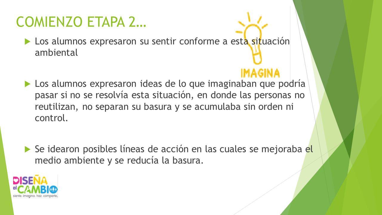COMIENZO ETAPA 2… Los alumnos expresaron su sentir conforme a esta situación ambiental.