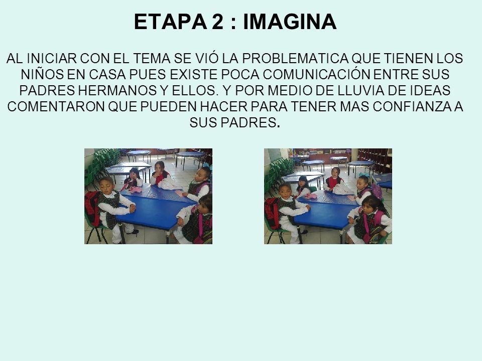 ETAPA 2 : IMAGINA AL INICIAR CON EL TEMA SE VIÓ LA PROBLEMATICA QUE TIENEN LOS NIÑOS EN CASA PUES EXISTE POCA COMUNICACIÓN ENTRE SUS PADRES HERMANOS Y ELLOS.