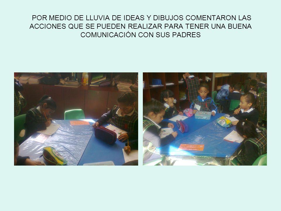 POR MEDIO DE LLUVIA DE IDEAS Y DIBUJOS COMENTARON LAS ACCIONES QUE SE PUEDEN REALIZAR PARA TENER UNA BUENA COMUNICACIÓN CON SUS PADRES