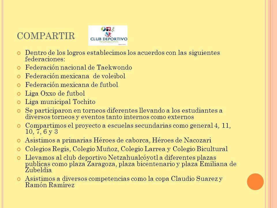 compartir Dentro de los logros establecimos los acuerdos con las siguientes federaciones: Federación nacional de Taekwondo.