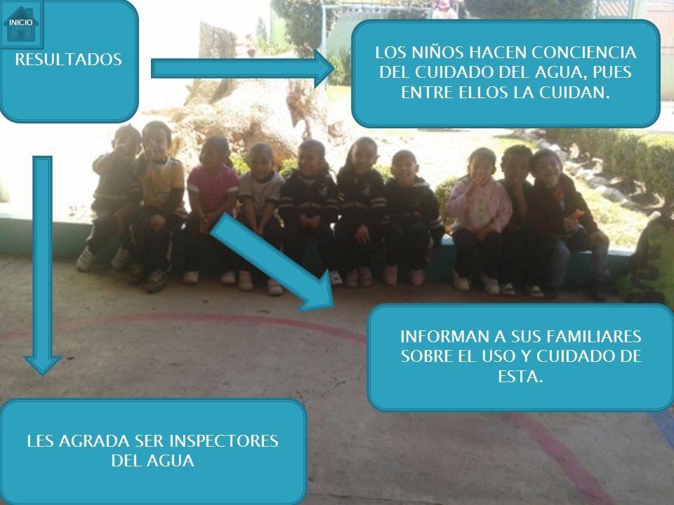 INFORMAN A SUS FAMILIARES SOBRE EL USO Y CUIDADO DE ESTA.