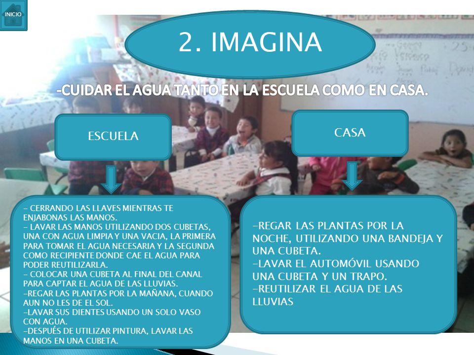 2. IMAGINA CUIDAR EL AGUA TANTO EN LA ESCUELA COMO EN CASA. CASA