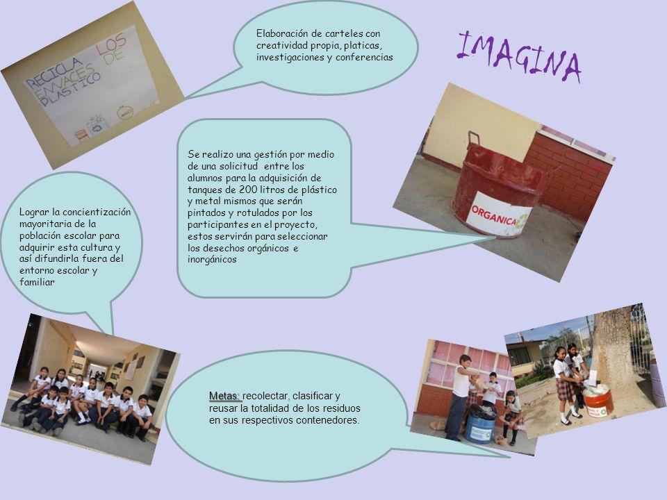 IMAGINA Elaboración de carteles con creatividad propia, platicas, investigaciones y conferencias.