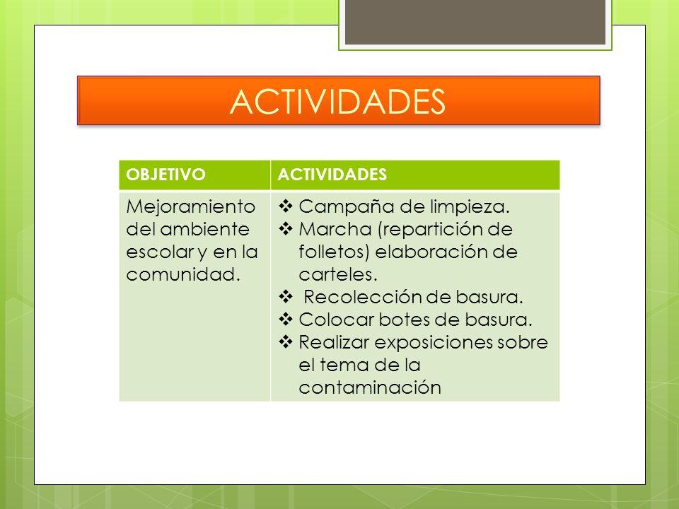 ACTIVIDADES Mejoramiento del ambiente escolar y en la comunidad.
