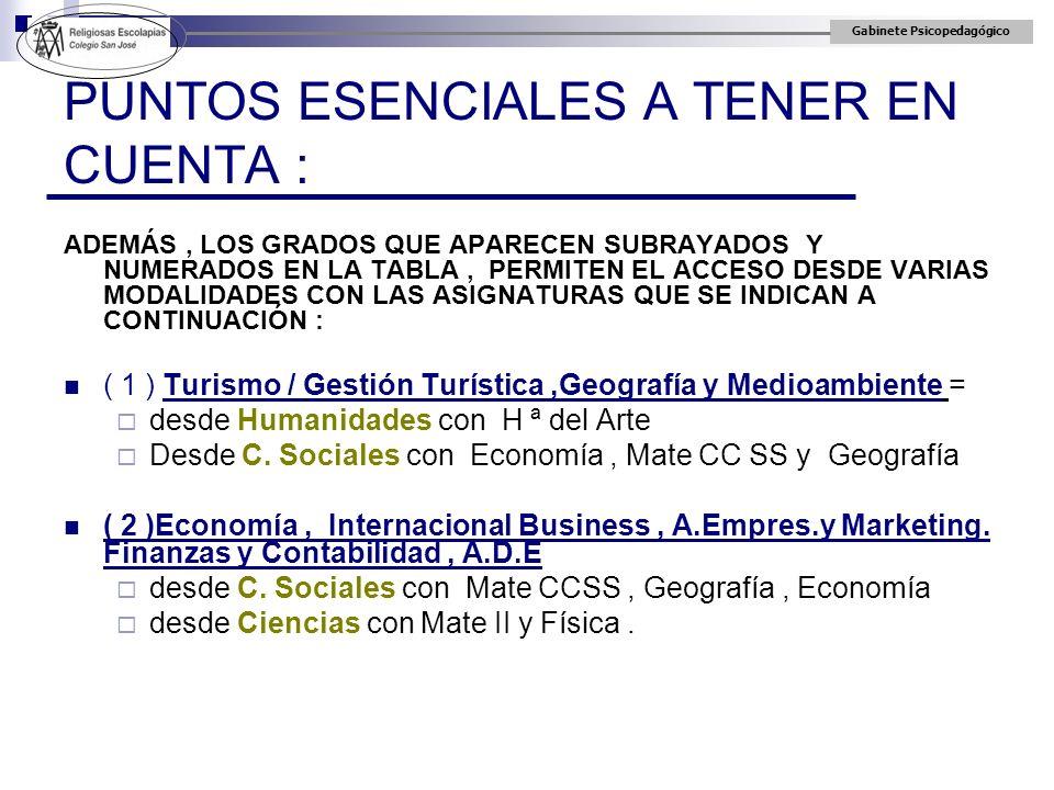 PUNTOS ESENCIALES A TENER EN CUENTA :