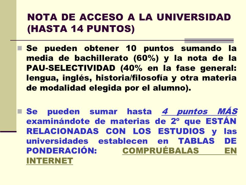 NOTA DE ACCESO A LA UNIVERSIDAD (HASTA 14 PUNTOS)