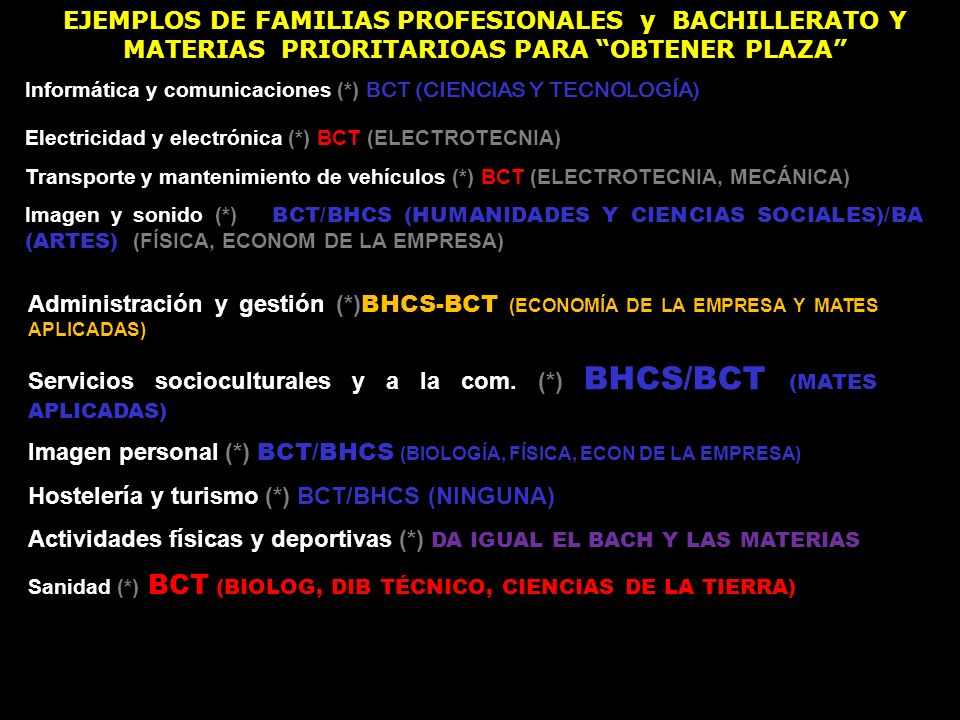 Servicios socioculturales y a la com. (*) BHCS/BCT (MATES APLICADAS)