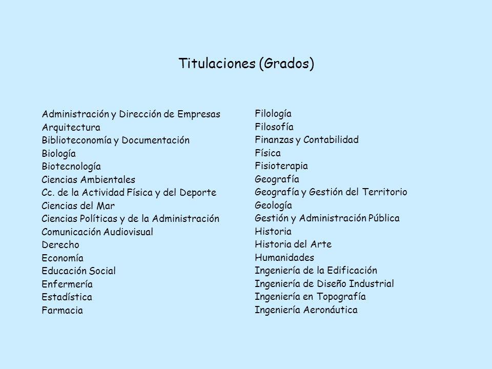 Titulaciones (Grados)