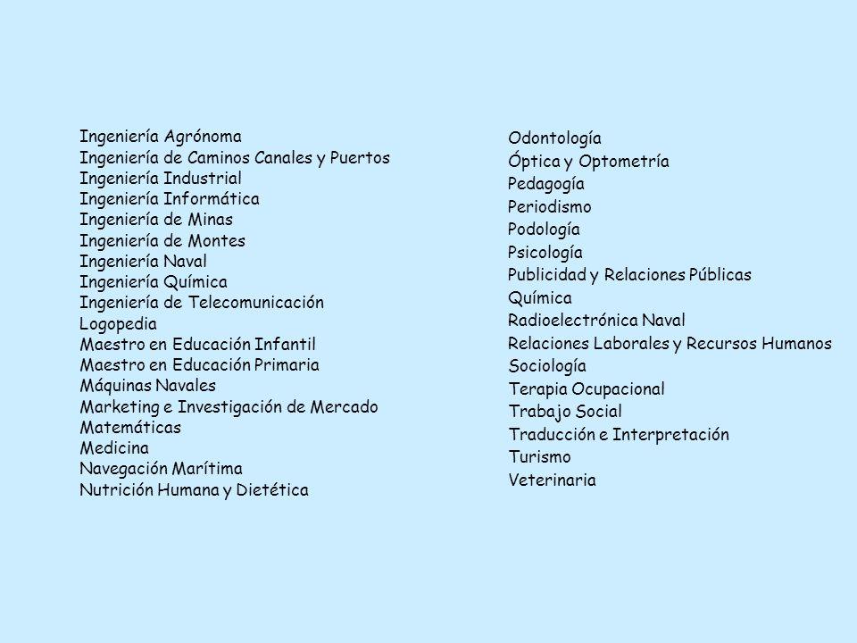 Ingeniería Agrónoma Ingeniería de Caminos Canales y Puertos. Ingeniería Industrial. Ingeniería Informática.