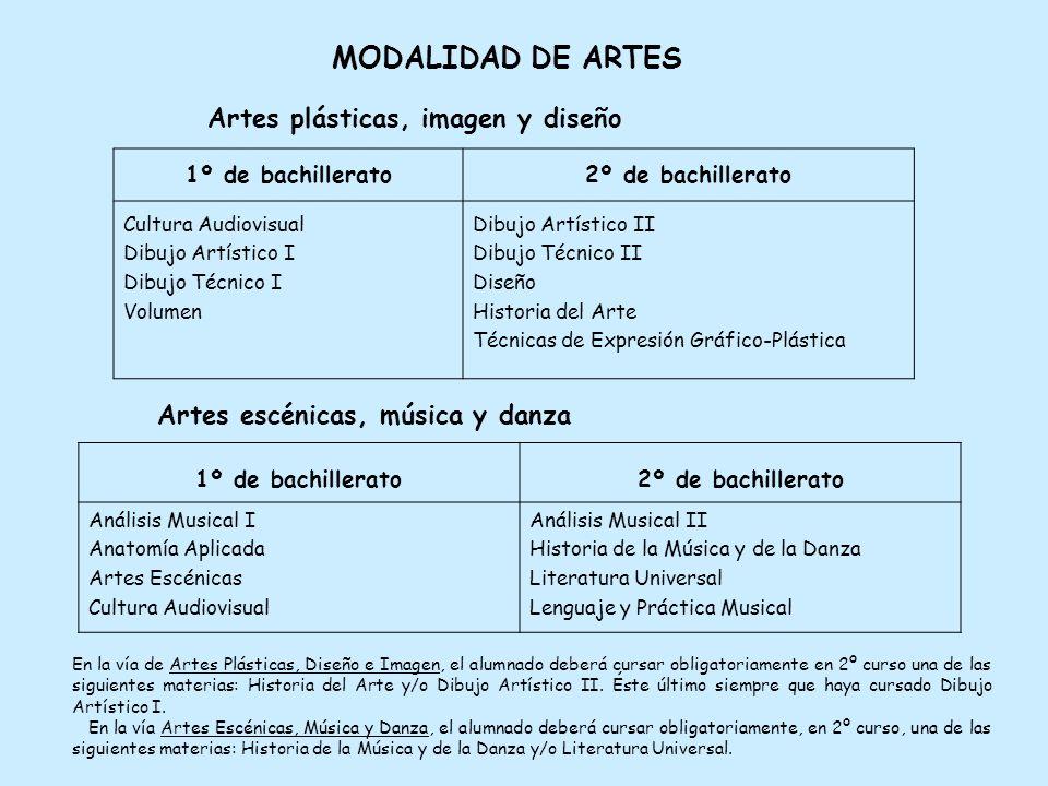 Artes escénicas, música y danza