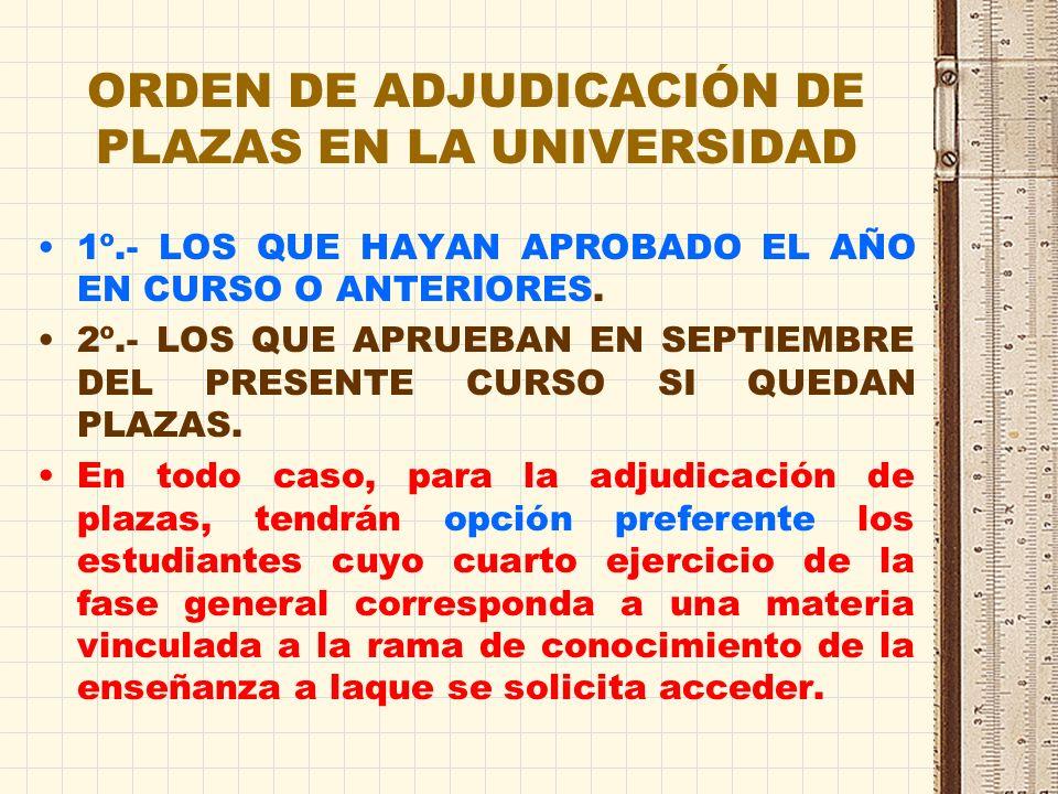 ORDEN DE ADJUDICACIÓN DE PLAZAS EN LA UNIVERSIDAD