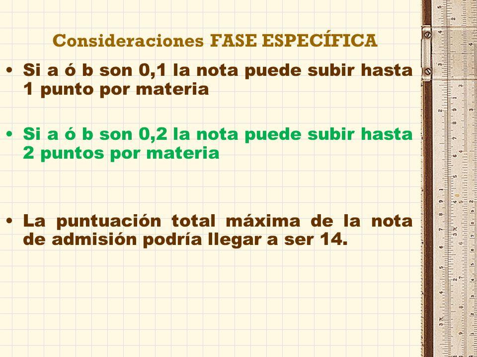 Consideraciones FASE ESPECÍFICA