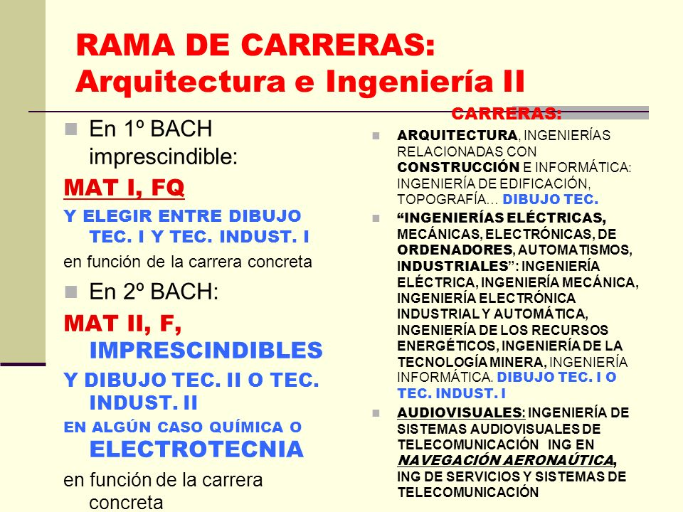RAMA DE CARRERAS: Arquitectura e Ingeniería II