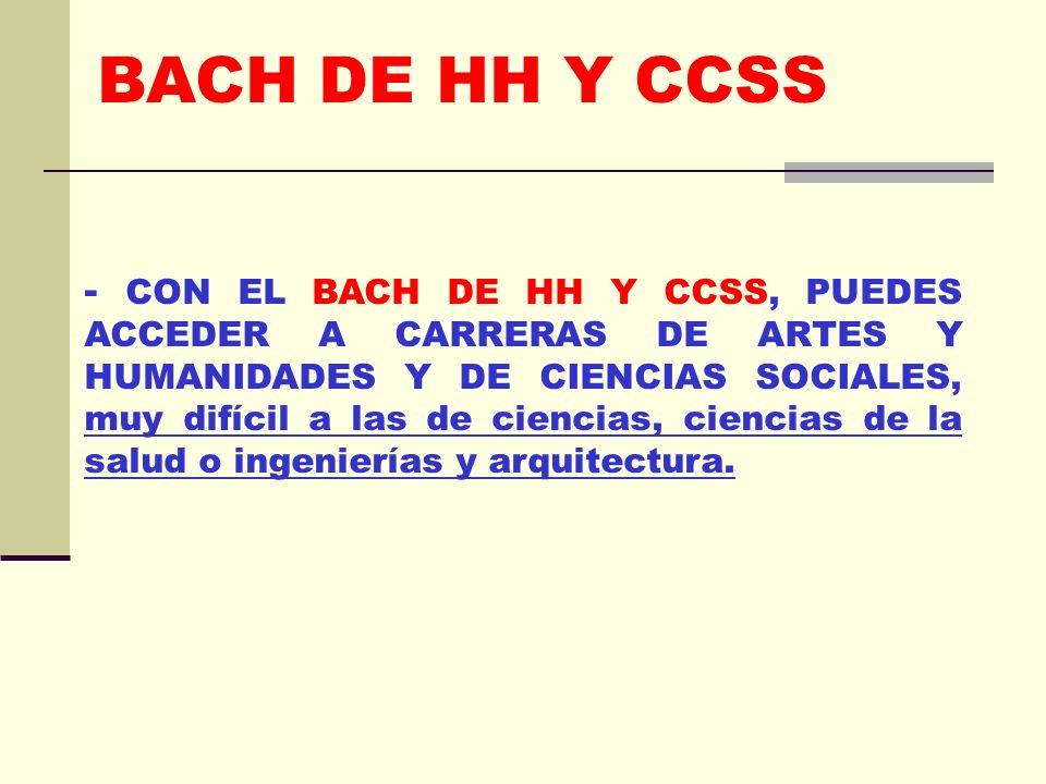 BACH DE HH Y CCSS