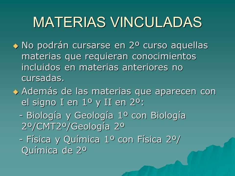 MATERIAS VINCULADAS No podrán cursarse en 2º curso aquellas materias que requieran conocimientos incluidos en materias anteriores no cursadas.