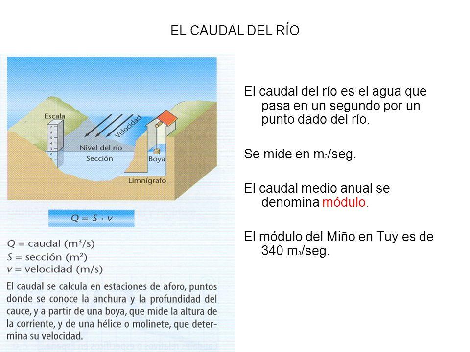 EL CAUDAL DEL RÍO El caudal del río es el agua que pasa en un segundo por un punto dado del río. Se mide en m3/seg.