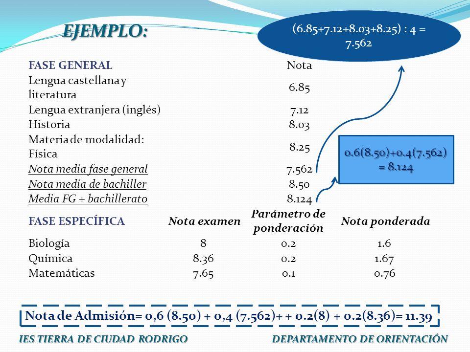 (6.85+7.12+8.03+8.25) : 4 = 7.562 EJEMPLO: FASE GENERAL. Nota. Lengua castellana y literatura. 6.85.