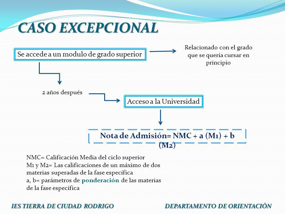 CASO EXCEPCIONAL Nota de Admisión= NMC + a (M1) + b (M2)
