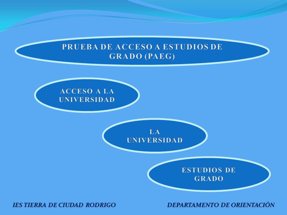 PRUEBA DE ACCESO A ESTUDIOS DE GRADO (PAEG)