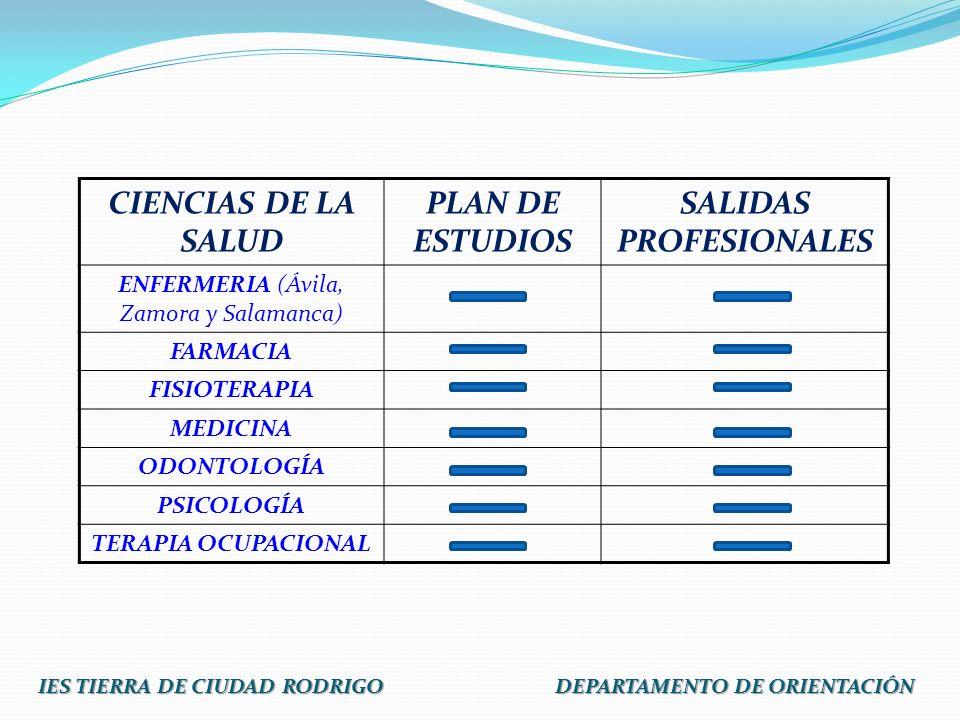 CIENCIAS DE LA SALUD PLAN DE ESTUDIOS SALIDAS PROFESIONALES