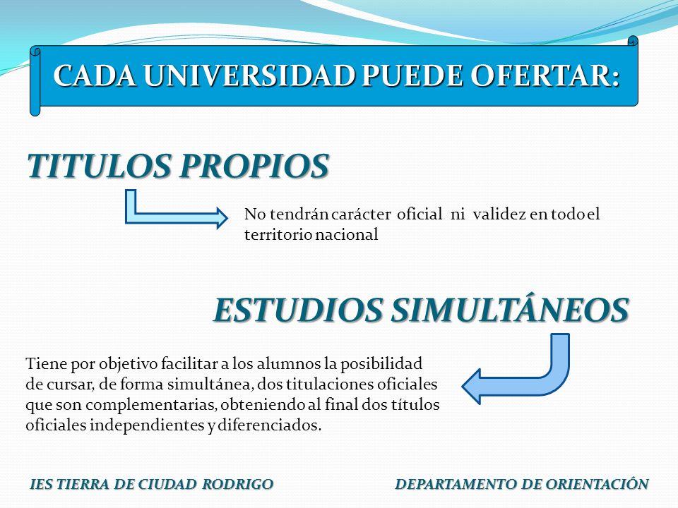 TITULOS PROPIOS ESTUDIOS SIMULTÁNEOS CADA UNIVERSIDAD PUEDE OFERTAR:
