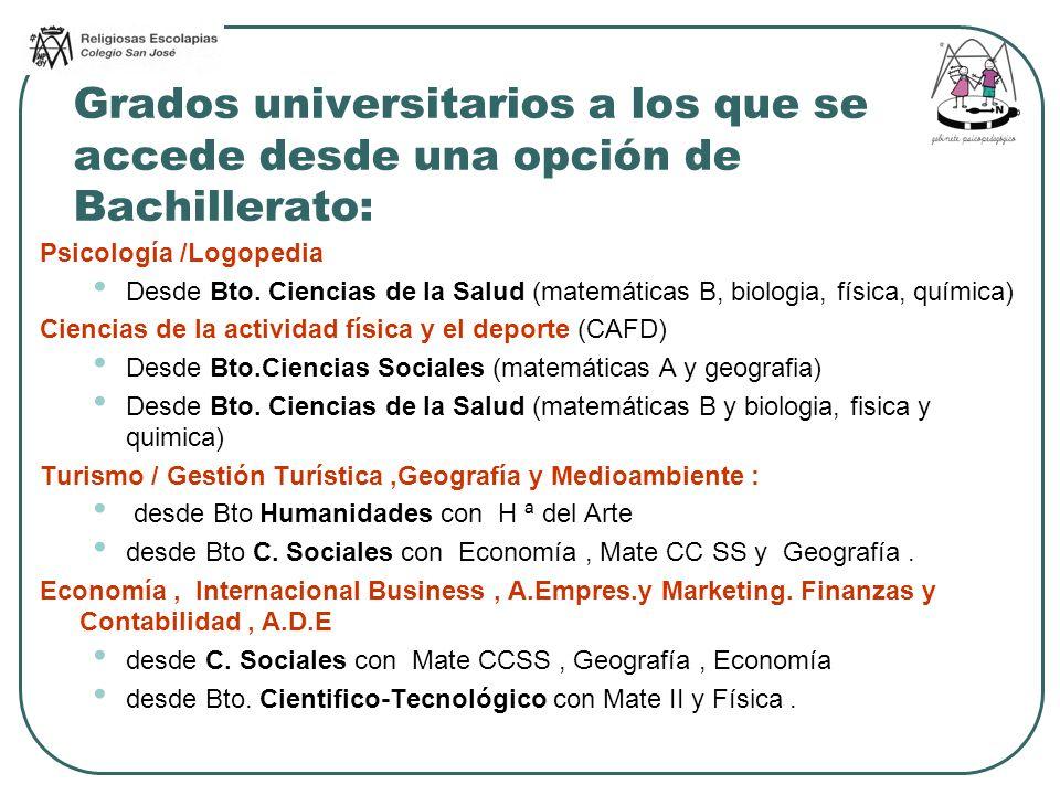 Grados universitarios a los que se accede desde una opción de Bachillerato: