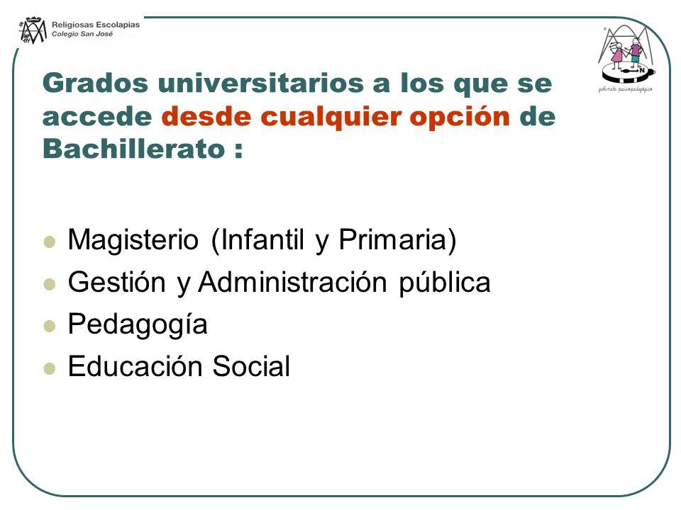 Magisterio (Infantil y Primaria) Gestión y Administración pública