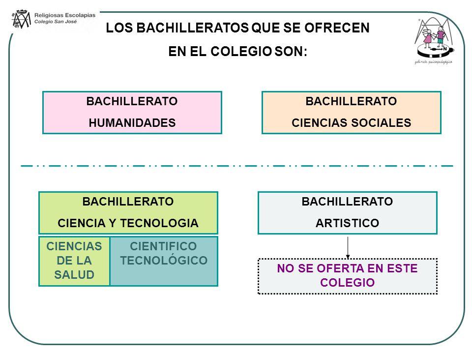 LOS BACHILLERATOS QUE SE OFRECEN