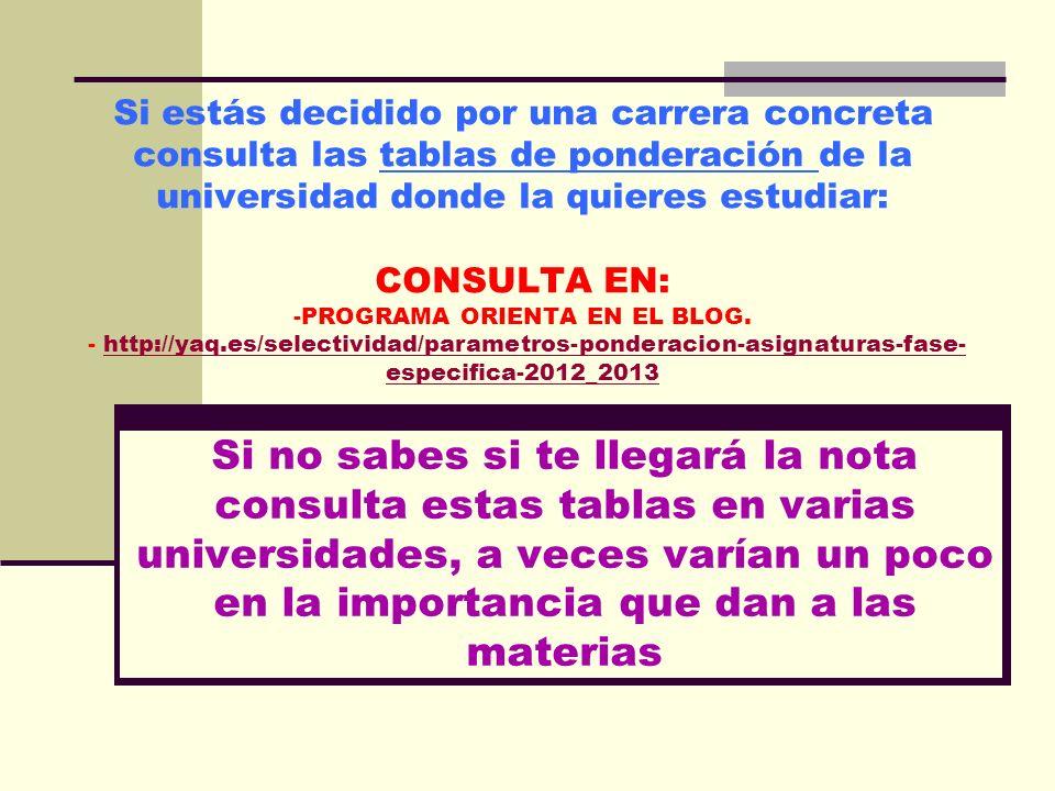 Si estás decidido por una carrera concreta consulta las tablas de ponderación de la universidad donde la quieres estudiar: CONSULTA EN: -PROGRAMA ORIENTA EN EL BLOG. - http://yaq.es/selectividad/parametros-ponderacion-asignaturas-fase-especifica-2012_2013