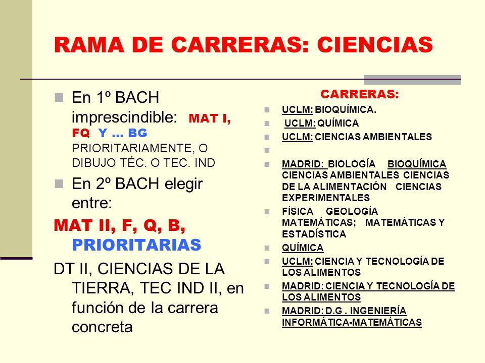 RAMA DE CARRERAS: CIENCIAS