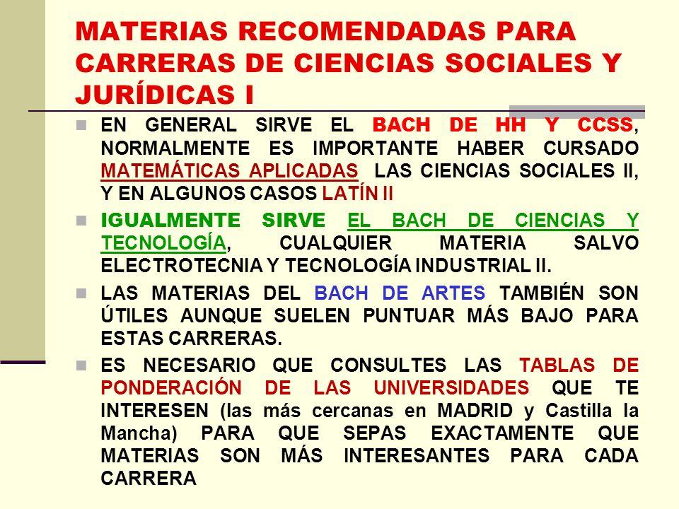MATERIAS RECOMENDADAS PARA CARRERAS DE CIENCIAS SOCIALES Y JURÍDICAS I
