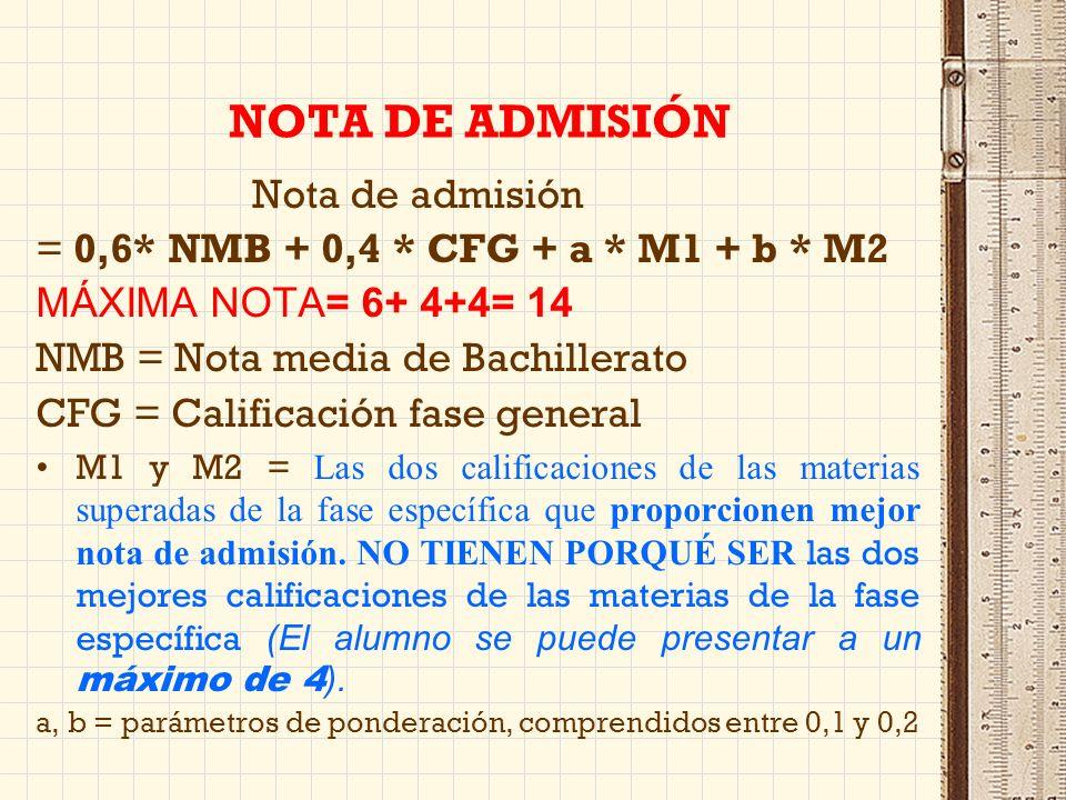 NOTA DE ADMISIÓN Nota de admisión