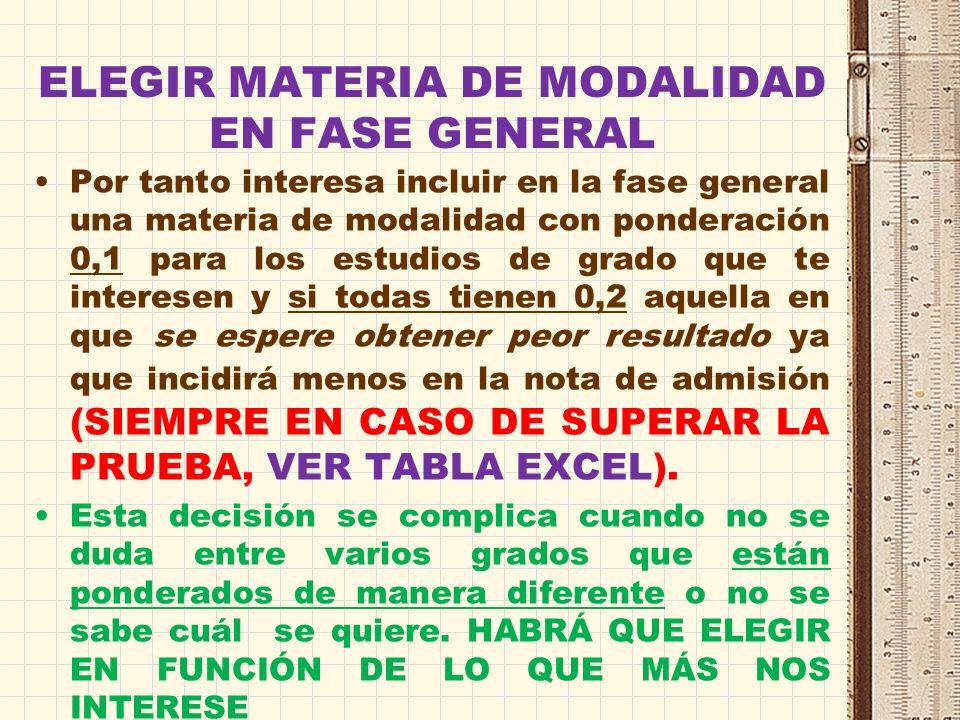ELEGIR MATERIA DE MODALIDAD EN FASE GENERAL