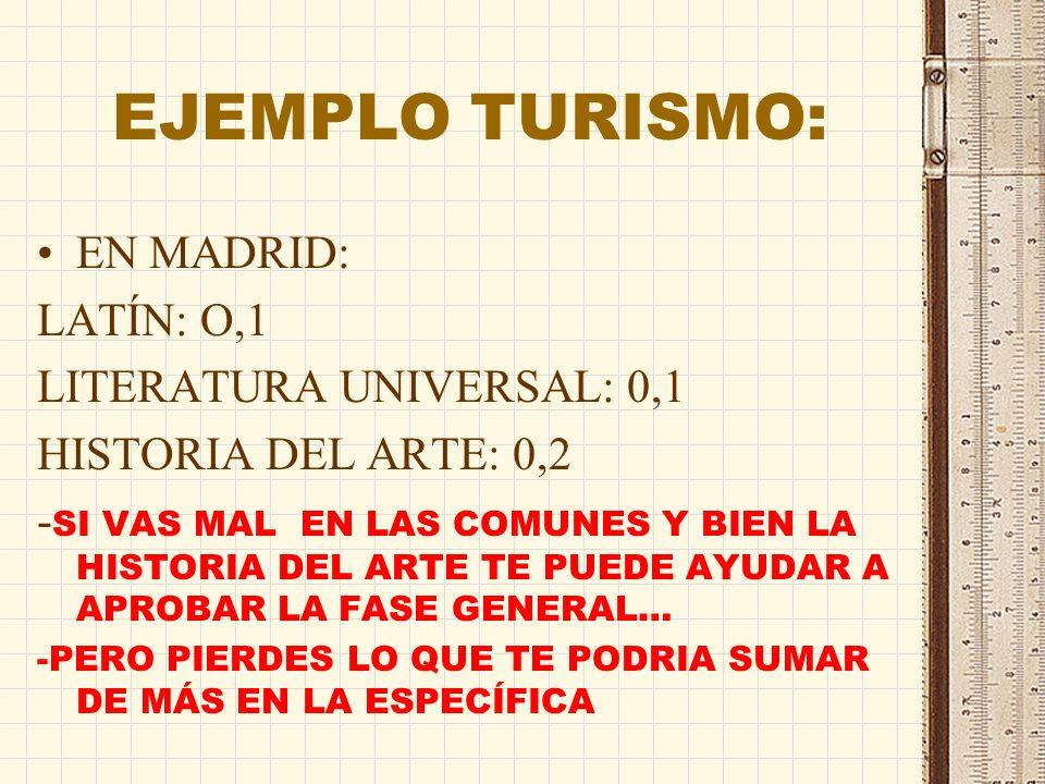 EJEMPLO TURISMO: EN MADRID: LATÍN: O,1 LITERATURA UNIVERSAL: 0,1