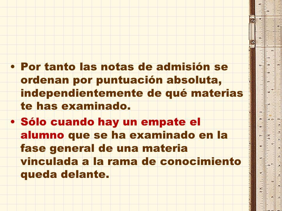 Por tanto las notas de admisión se ordenan por puntuación absoluta, independientemente de qué materias te has examinado.
