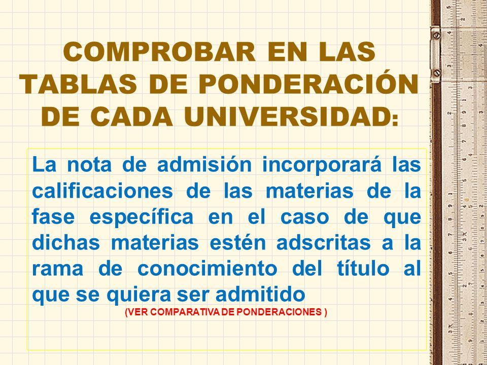 COMPROBAR EN LAS TABLAS DE PONDERACIÓN DE CADA UNIVERSIDAD: