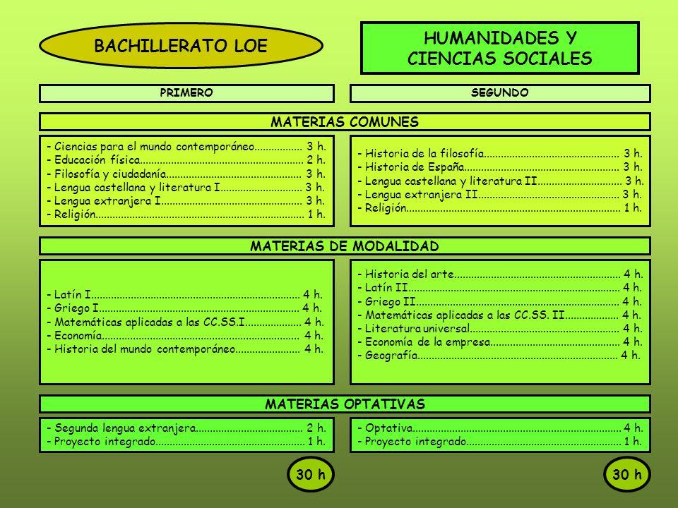 BACHILLERATO LOE HUMANIDADES Y CIENCIAS SOCIALES