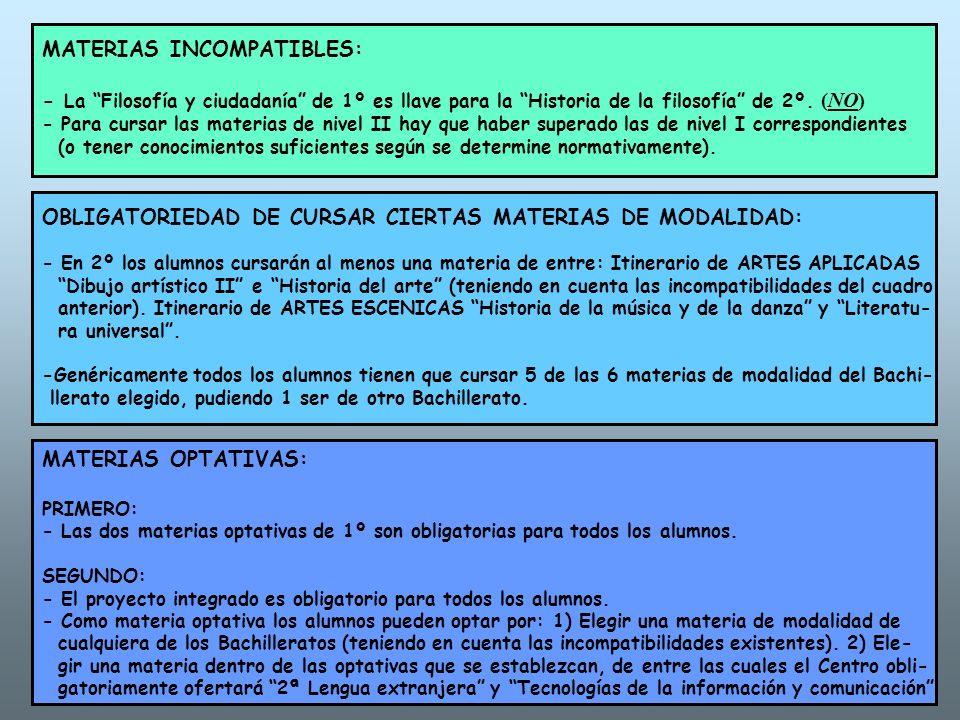 MATERIAS INCOMPATIBLES: