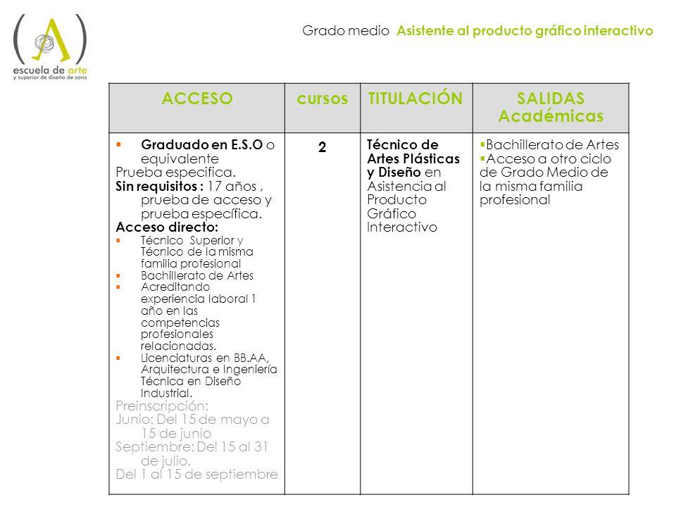 ACCESO cursos TITULACIÓN SALIDAS Académicas
