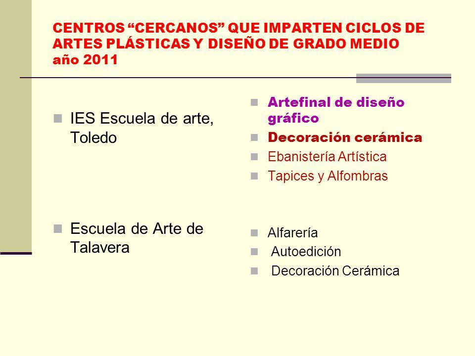 IES Escuela de arte, Toledo