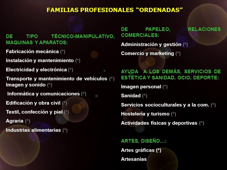FAMILIAS PROFESIONALES ORDENADAS