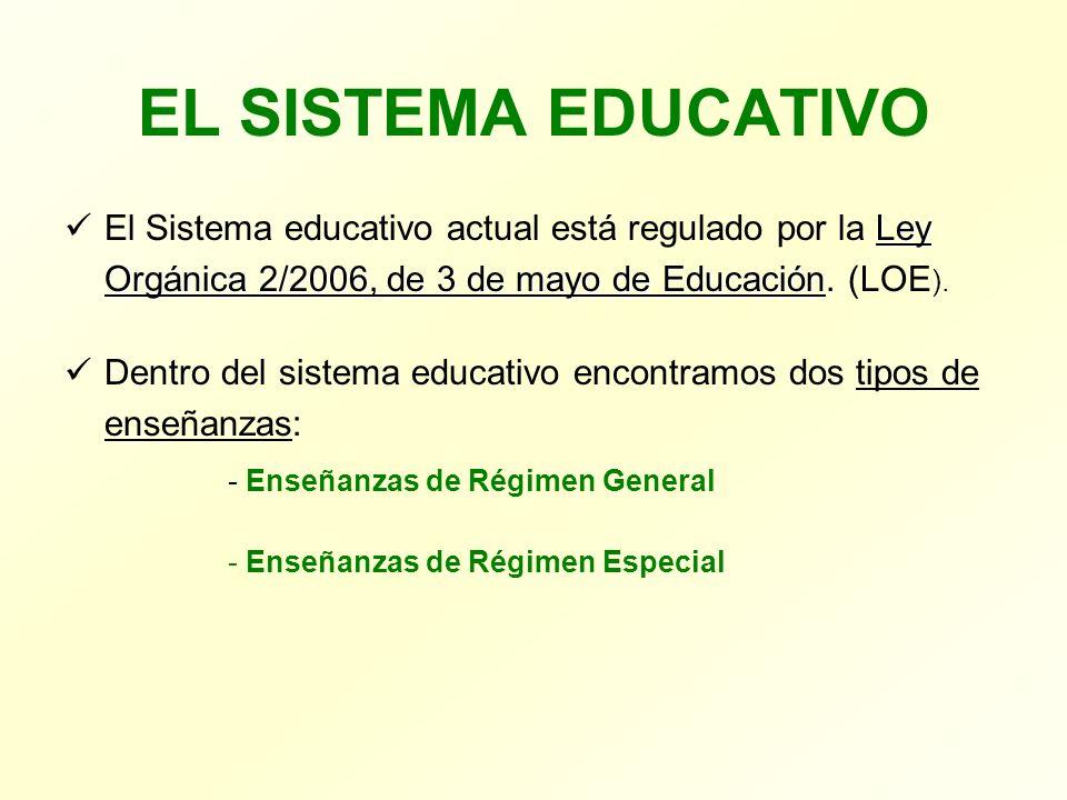 EL SISTEMA EDUCATIVO El Sistema educativo actual está regulado por la Ley Orgánica 2/2006, de 3 de mayo de Educación. (LOE).