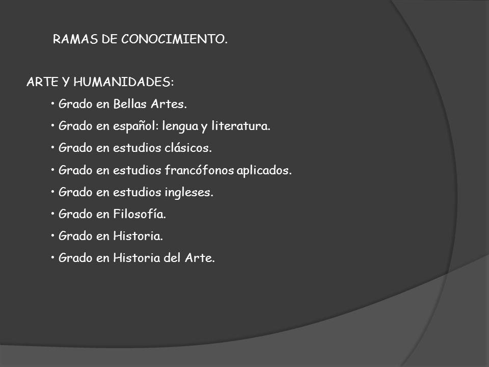 RAMAS DE CONOCIMIENTO. ARTE Y HUMANIDADES: Grado en Bellas Artes. Grado en español: lengua y literatura.