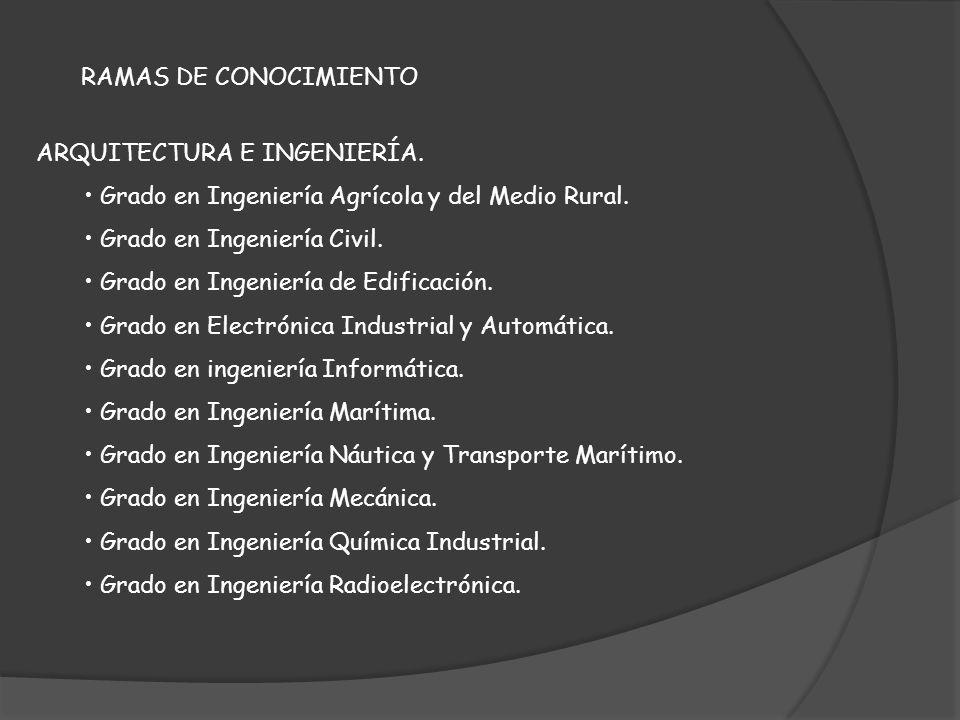 RAMAS DE CONOCIMIENTOARQUITECTURA E INGENIERÍA. Grado en Ingeniería Agrícola y del Medio Rural. Grado en Ingeniería Civil.