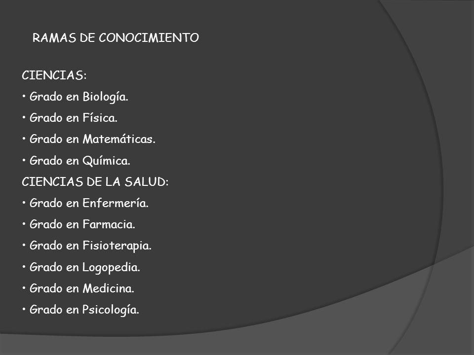 RAMAS DE CONOCIMIENTOCIENCIAS: Grado en Biología. Grado en Física. Grado en Matemáticas. Grado en Química.