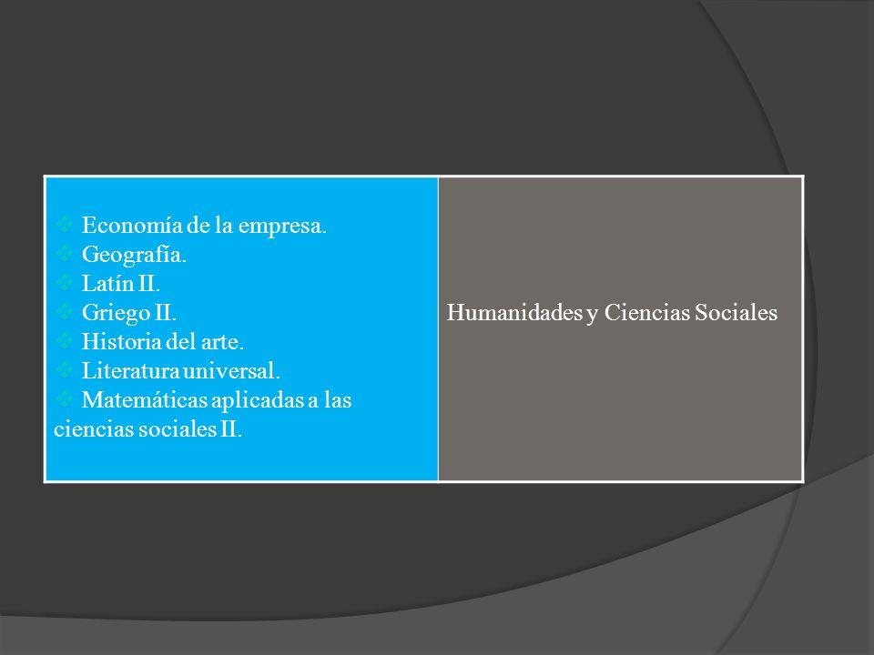 Economía de la empresa.Geografía. Latín II. Griego II. Historia del arte. Literatura universal. Matemáticas aplicadas a las ciencias sociales II.