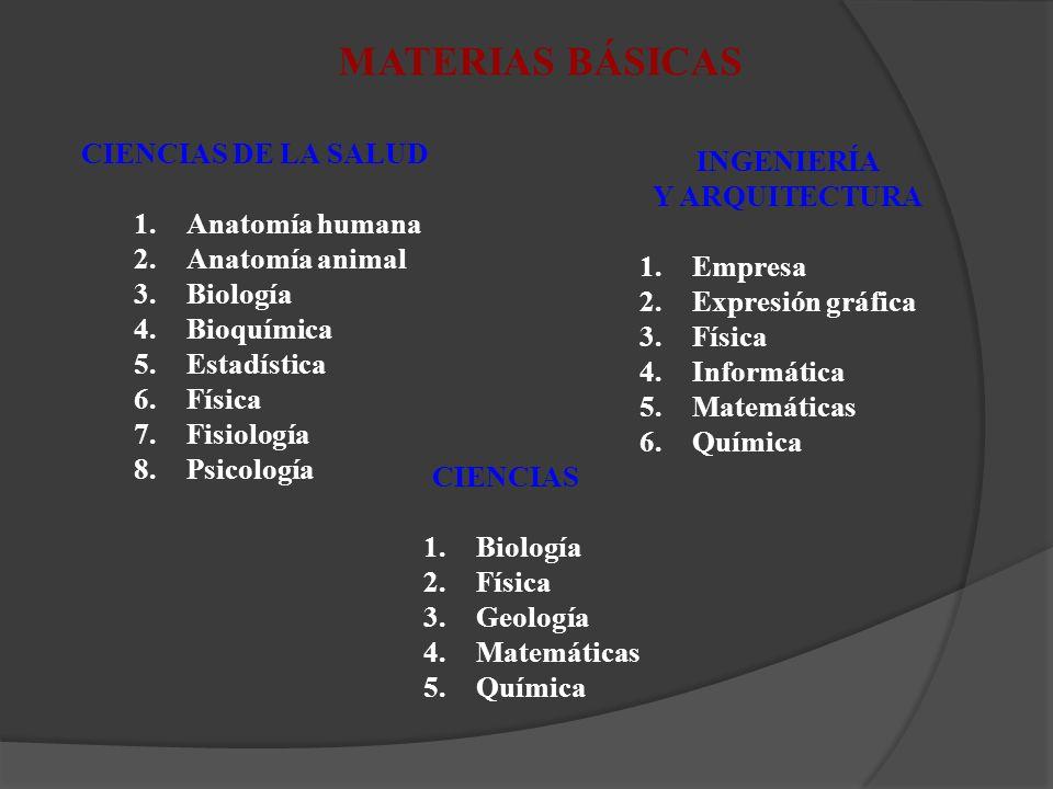 MATERIAS BÁSICAS CIENCIAS DE LA SALUD INGENIERÍA Y ARQUITECTURA