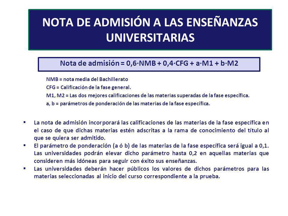 NOTA DE ADMISIÓN A LAS ENSEÑANZAS UNIVERSITARIAS